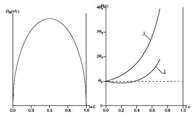 Journal of Nanoengineering and Nanomanufacturing