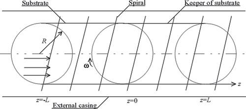circle properties pdf