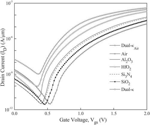 journal of nanoelectronics and optoelectronics