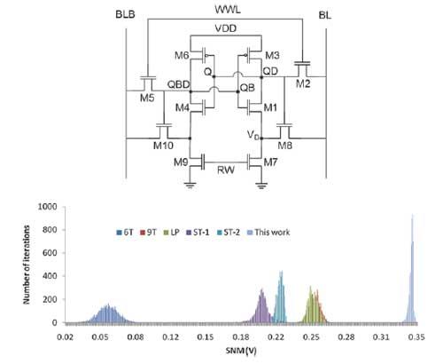 Awe Inspiring Journal Of Nanoelectronics And Optoelectronics Wiring Cloud Usnesfoxcilixyz