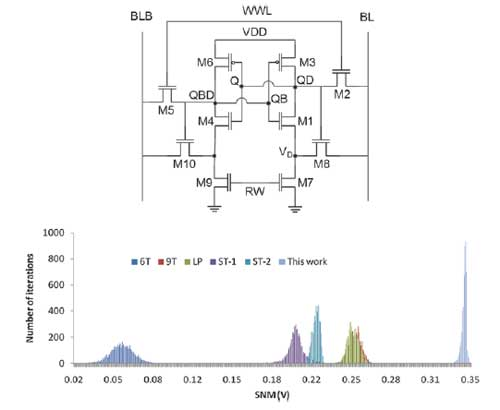 Enjoyable Journal Of Nanoelectronics And Optoelectronics Wiring Cloud Hisonuggs Outletorg
