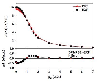 shiv kumar fluid mechanics pdf