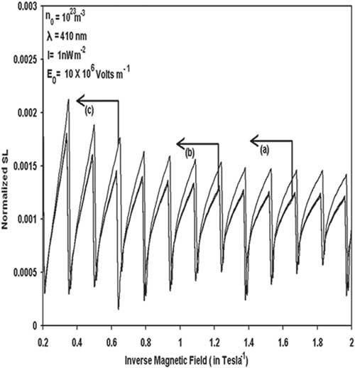 optical electronics by ghatak and thyagarajan pdf