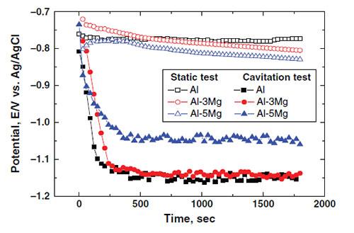 American Scientific Publishersrhaspbs: Case 430 Wiring Diagram Parking Ke At Elf-jo.com