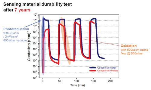 Aerodynamics in cars essay